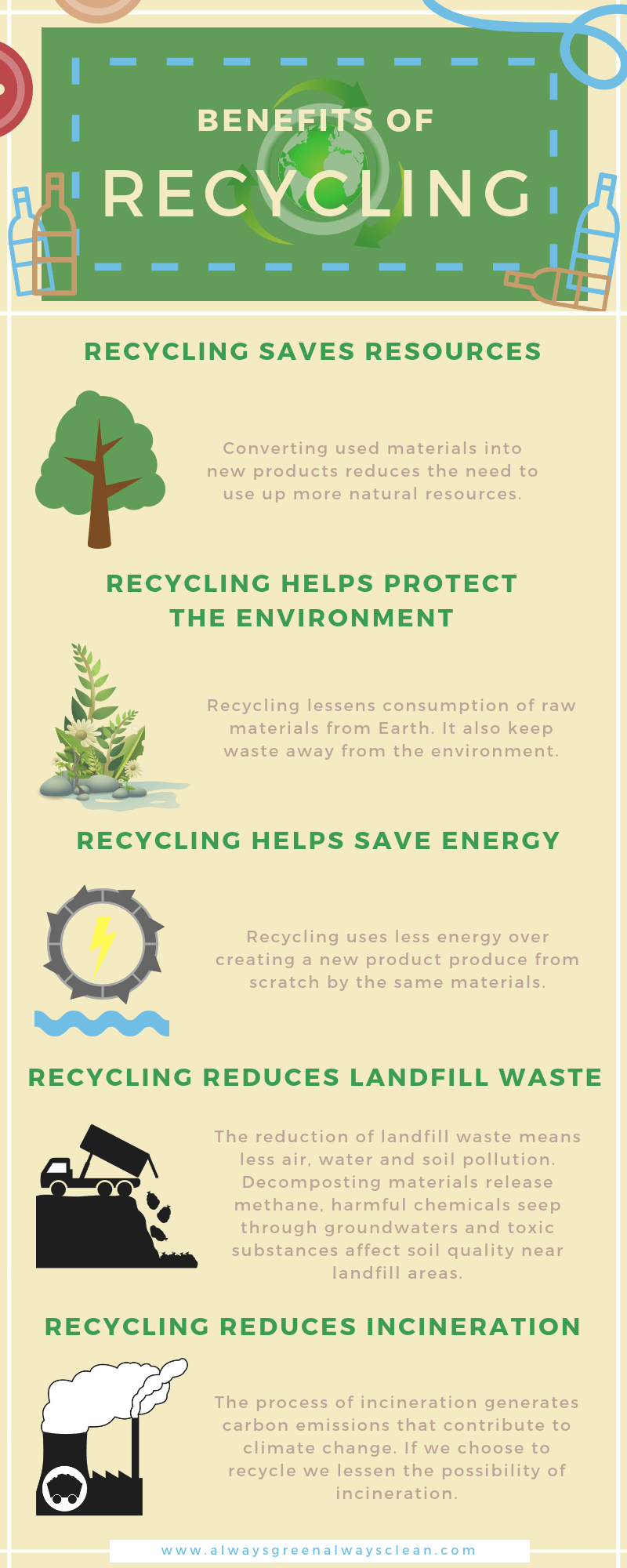 Benefits of Recycling